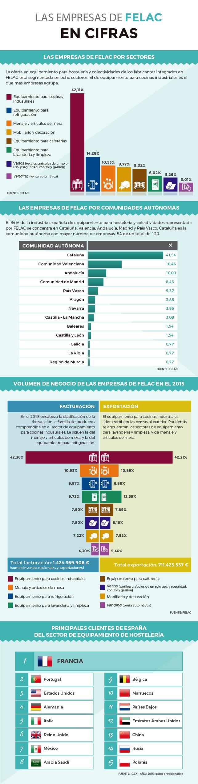 infografia-informe